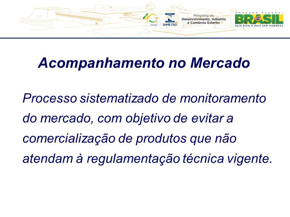 Acompanhamento no Mercado Processo sistematizado de monitoramento do mercado, com objetivo de evitar a comercialização de produtos que não atendam à r