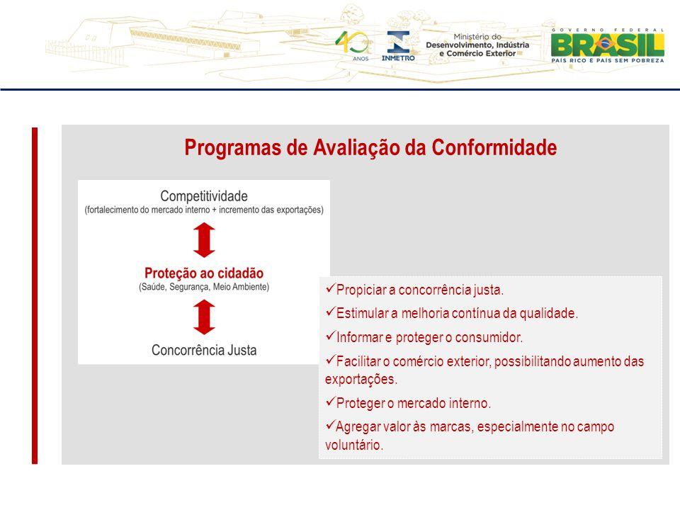 Programas de Avaliação da Conformidade Propiciar a concorrência justa. Estimular a melhoria contínua da qualidade. Informar e proteger o consumidor. F