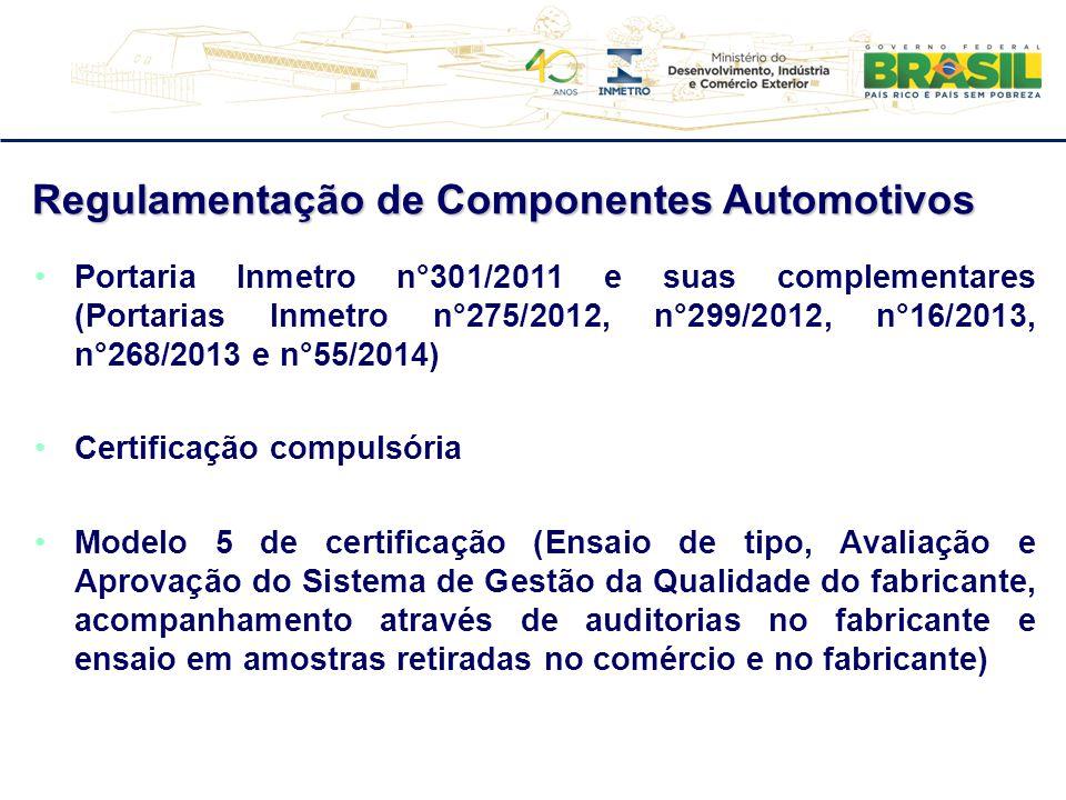 Regulamentação de Componentes Automotivos Portaria Inmetro n°301/2011 e suas complementares (Portarias Inmetro n°275/2012, n°299/2012, n°16/2013, n°26