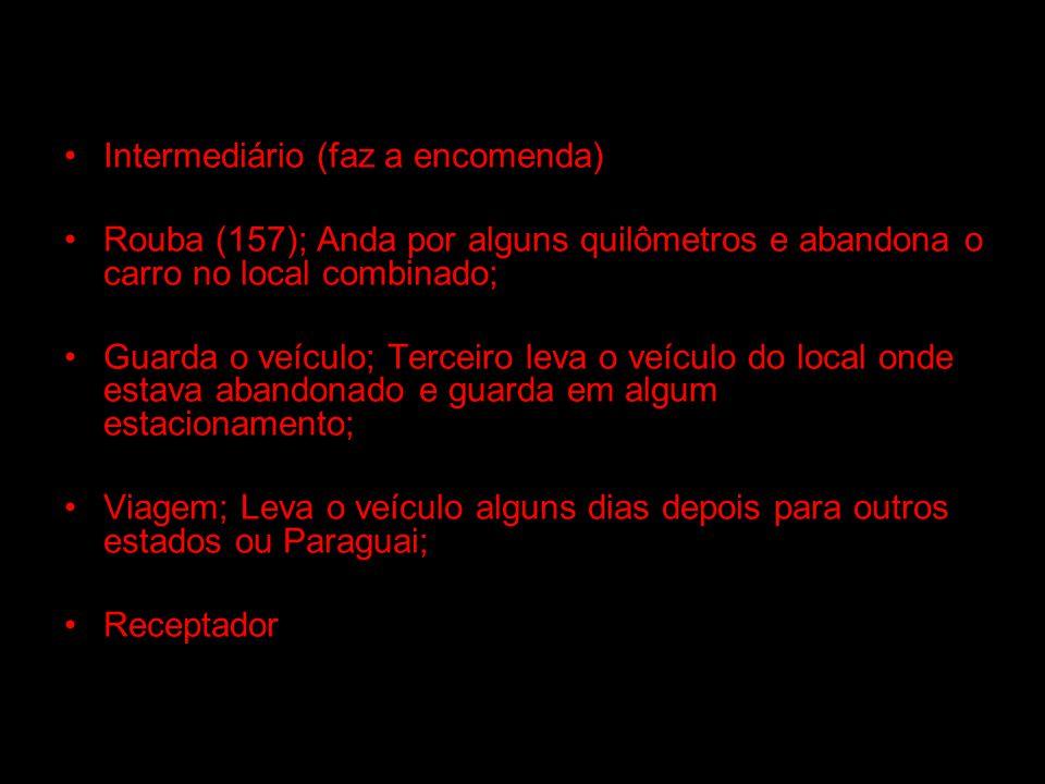 Intermediário (faz a encomenda) Rouba (157); Anda por alguns quilômetros e abandona o carro no local combinado; Guarda o veículo; Terceiro leva o veíc