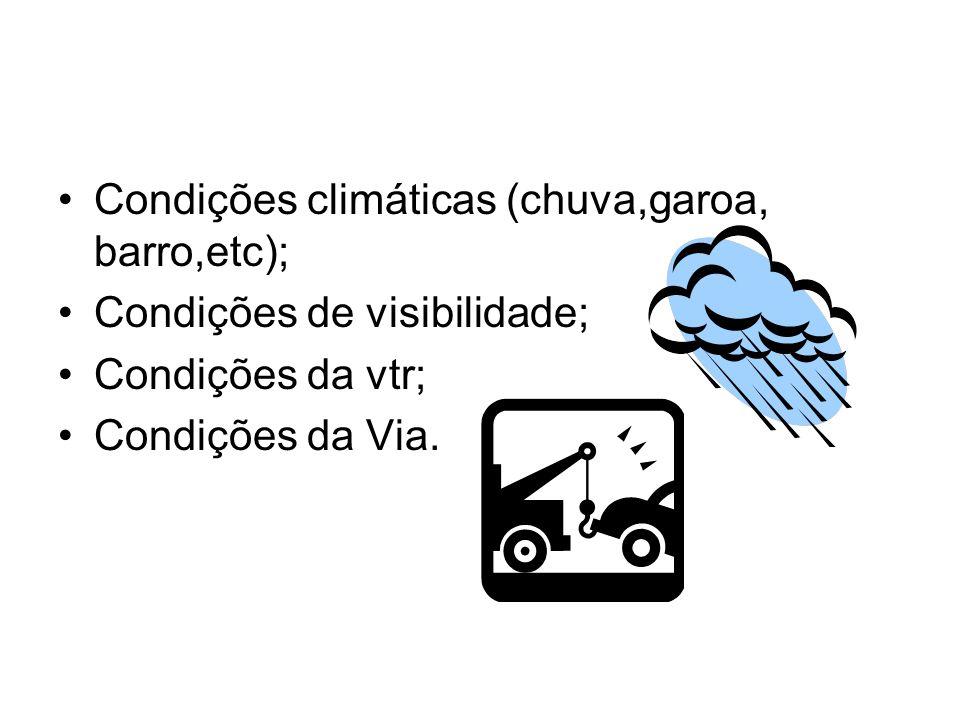Condições climáticas (chuva,garoa, barro,etc); Condições de visibilidade; Condições da vtr; Condições da Via.