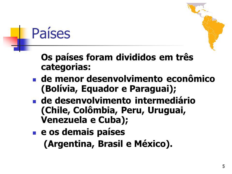 5 Países Os países foram divididos em três categorias: de menor desenvolvimento econômico (Bolívia, Equador e Paraguai); de desenvolvimento intermediá