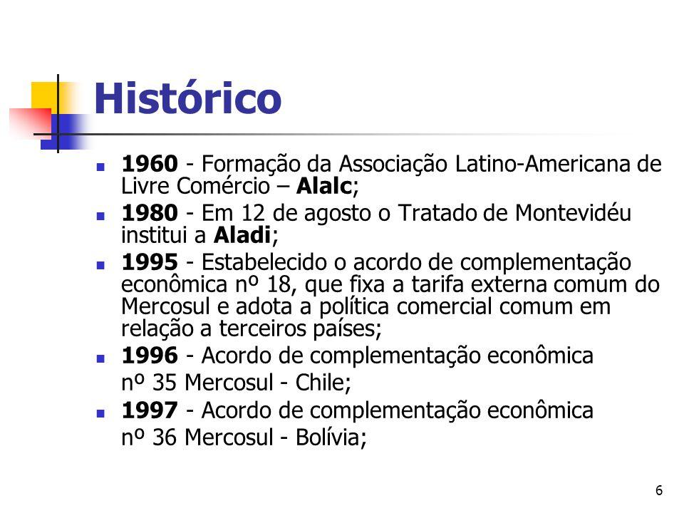 6 Histórico 1960 - Formação da Associação Latino-Americana de Livre Comércio – Alalc; 1980 - Em 12 de agosto o Tratado de Montevidéu institui a Aladi;