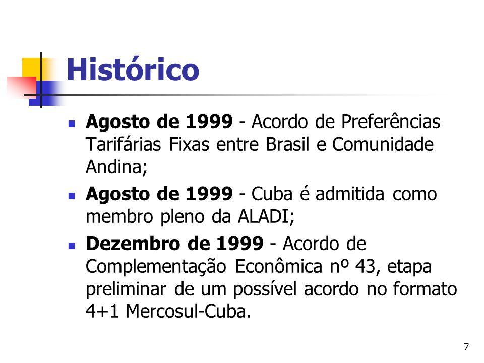 7 Histórico Agosto de 1999 - Acordo de Preferências Tarifárias Fixas entre Brasil e Comunidade Andina; Agosto de 1999 - Cuba é admitida como membro pl