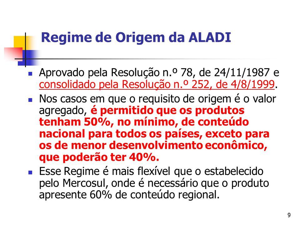 9 Regime de Origem da ALADI Aprovado pela Resolução n.º 78, de 24/11/1987 e consolidado pela Resolução n.º 252, de 4/8/1999. consolidado pela Resoluçã