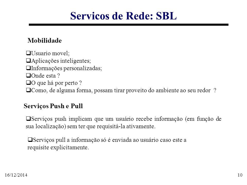 16/12/201410 Servicos de Rede: SBL  Usuario movel;  Aplicações inteligentes;  Informações personalizadas;  Onde esta ?  O que há por perto ?  Co