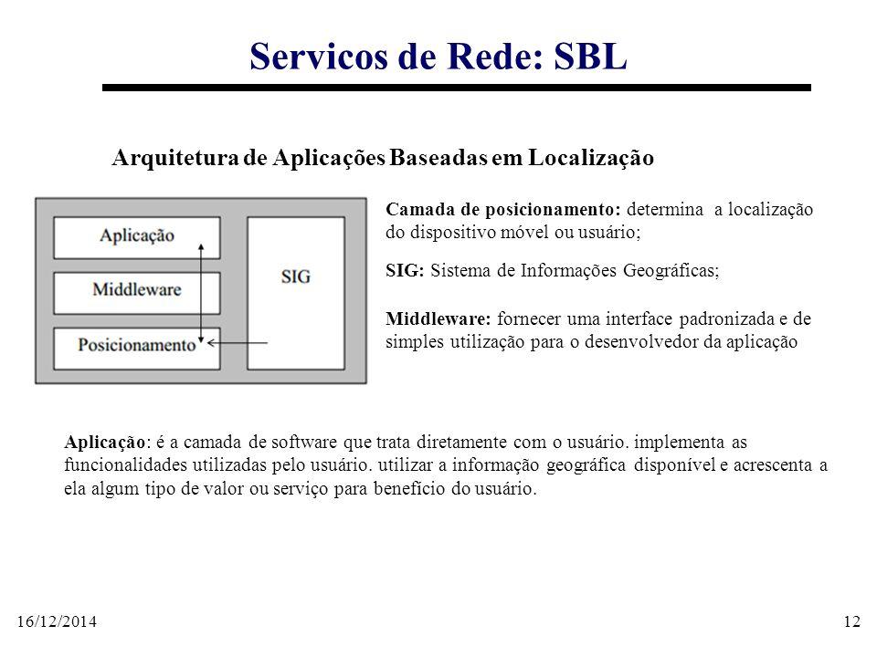 16/12/201412 Servicos de Rede: SBL Arquitetura de Aplicações Baseadas em Localização Camada de posicionamento: determina a localização do dispositivo