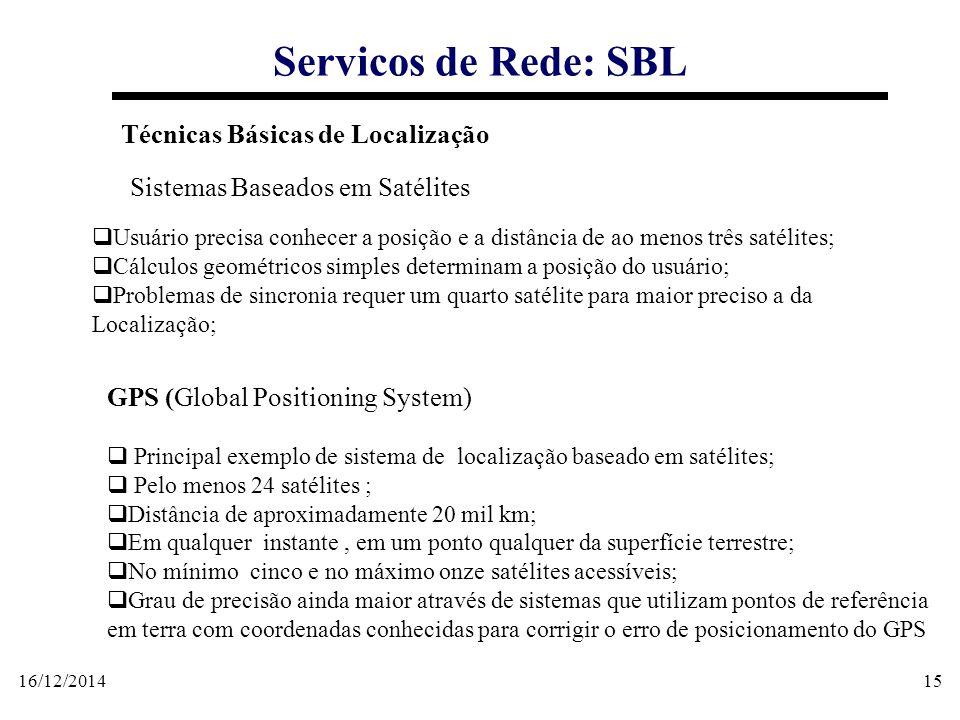 16/12/201415 Servicos de Rede: SBL Técnicas Básicas de Localização Sistemas Baseados em Satélites  Usuário precisa conhecer a posição e a distância d