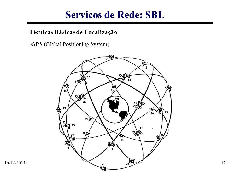 16/12/201417 Servicos de Rede: SBL Técnicas Básicas de Localização GPS (Global Positioning System)