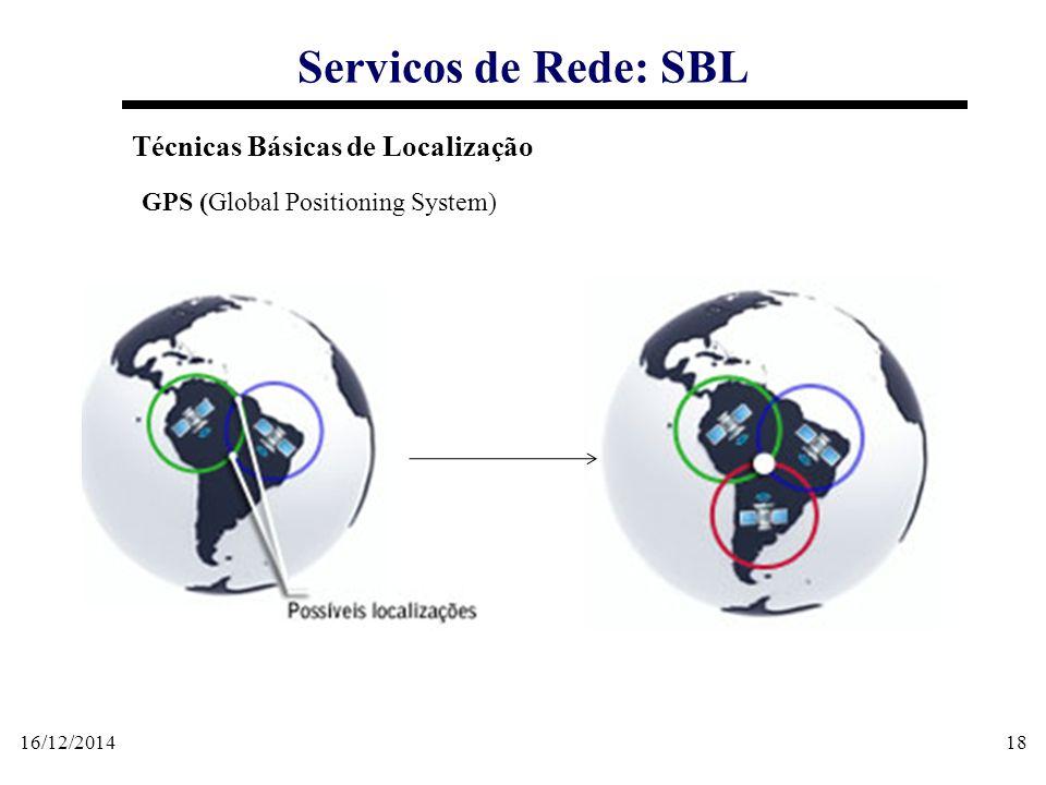 16/12/201418 Servicos de Rede: SBL Técnicas Básicas de Localização GPS (Global Positioning System)