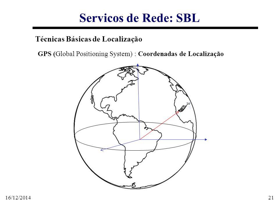 16/12/201421 Servicos de Rede: SBL Técnicas Básicas de Localização GPS (Global Positioning System) : Coordenadas de Localização