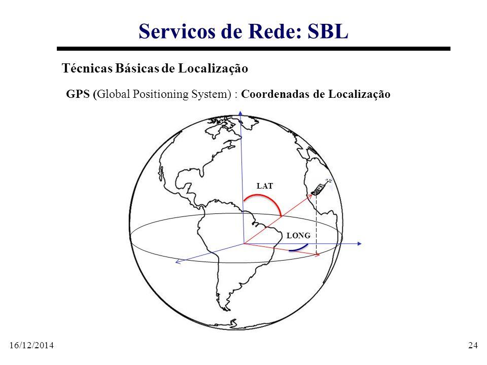 16/12/201424 Servicos de Rede: SBL Técnicas Básicas de Localização GPS (Global Positioning System) : Coordenadas de Localização LAT LONG