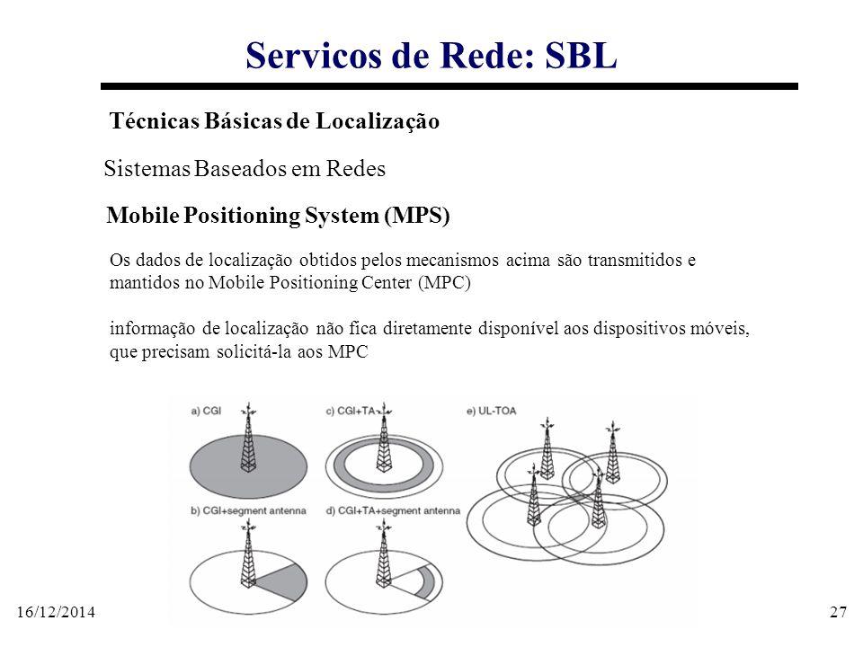 16/12/201427 Servicos de Rede: SBL Técnicas Básicas de Localização Sistemas Baseados em Redes Mobile Positioning System (MPS) Os dados de localização