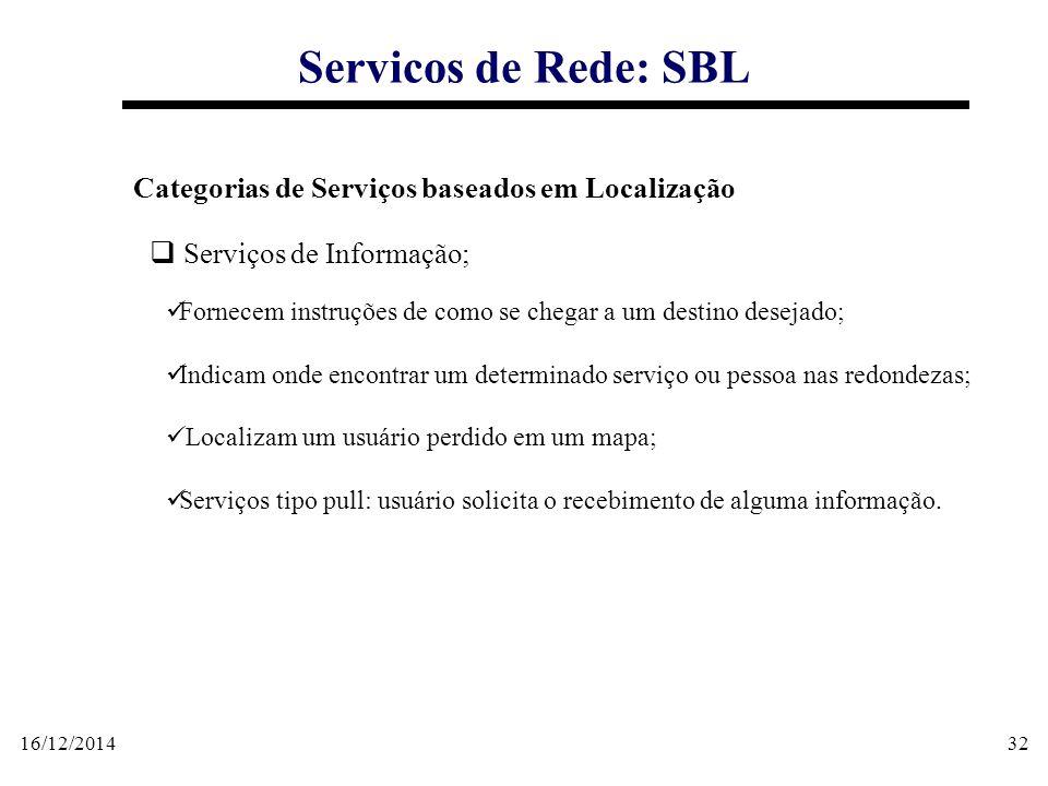 16/12/201432 Servicos de Rede: SBL Categorias de Serviços baseados em Localização  Serviços de Informação; Fornecem instruções de como se chegar a um