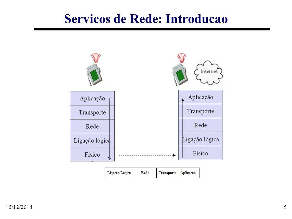 16/12/20145 Servicos de Rede: Introducao