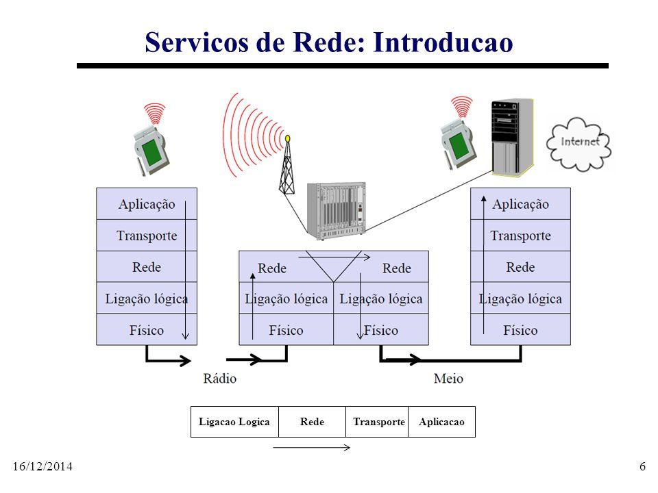 16/12/20146 Servicos de Rede: Introducao Ligacao LogicaRedeTransporteAplicacao