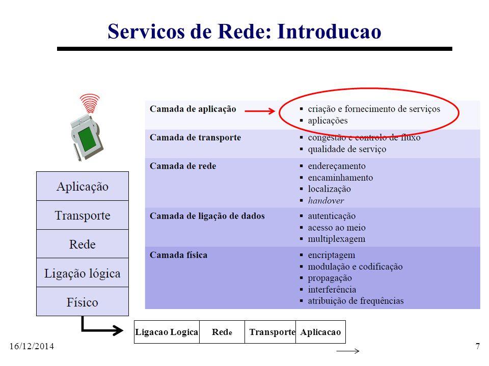 16/12/20148 Servicos de Rede: Introducao