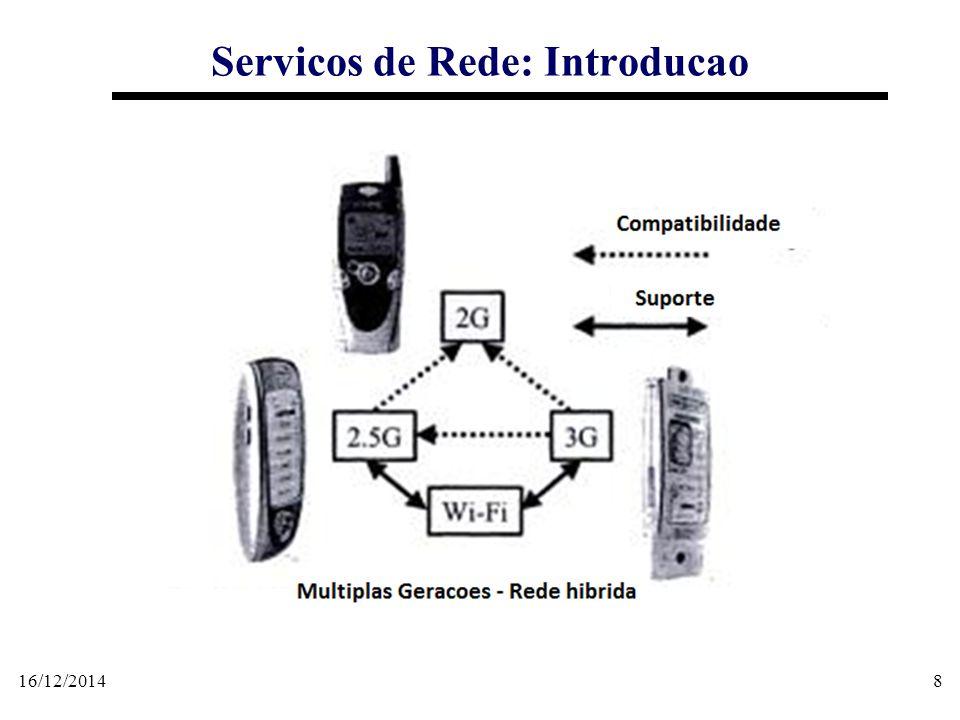 16/12/20149 Servicos de Rede: Introducao Serviços Baseados em Localização(SBL) Serviços de informação Serviços de mensagem Serviços de agenda Serviços multimídia Comércio eletrônico Serviços de segurança Serviços de controle WAP