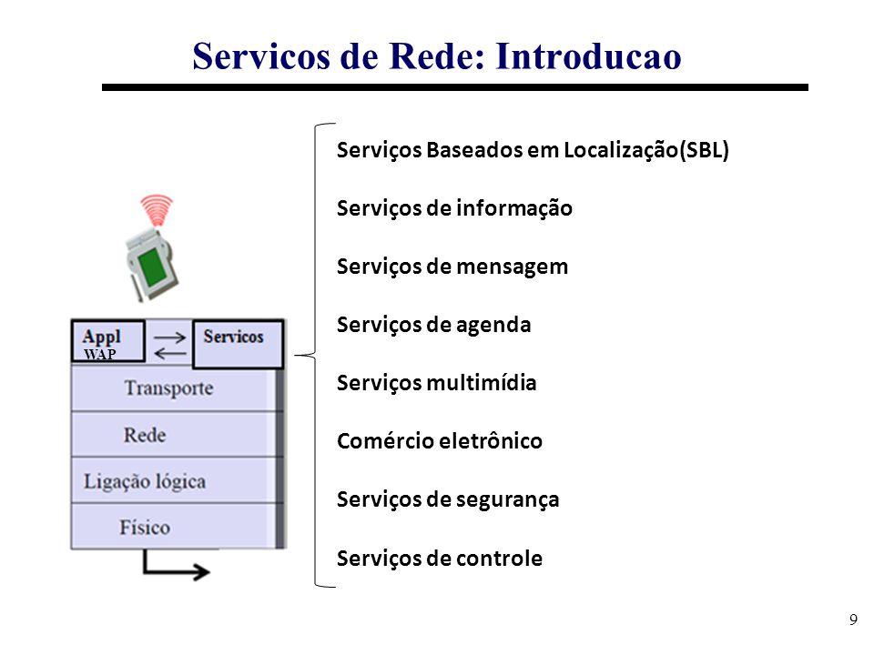 16/12/20149 Servicos de Rede: Introducao Serviços Baseados em Localização(SBL) Serviços de informação Serviços de mensagem Serviços de agenda Serviços