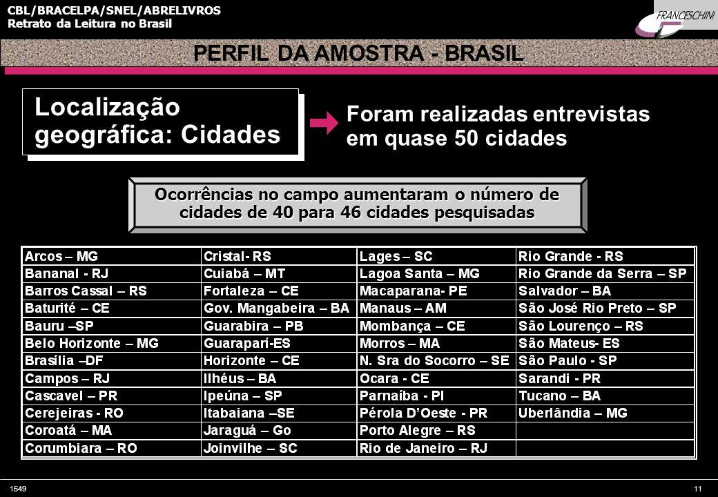 154911 CBL/BRACELPA/SNEL/ABRELIVROS Retrato da Leitura no Brasil Foram realizadas entrevistas em quase 50 cidades PERFIL DA AMOSTRA - BRASIL Localização geográfica: Cidades Ocorrências no campo aumentaram o número de cidades de 40 para 46 cidades pesquisadas