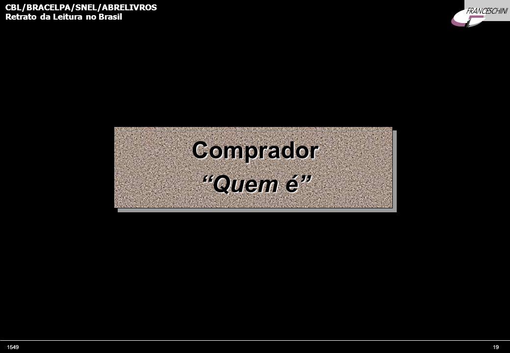 154919 CBL/BRACELPA/SNEL/ABRELIVROS Retrato da Leitura no BrasilComprador Quem é