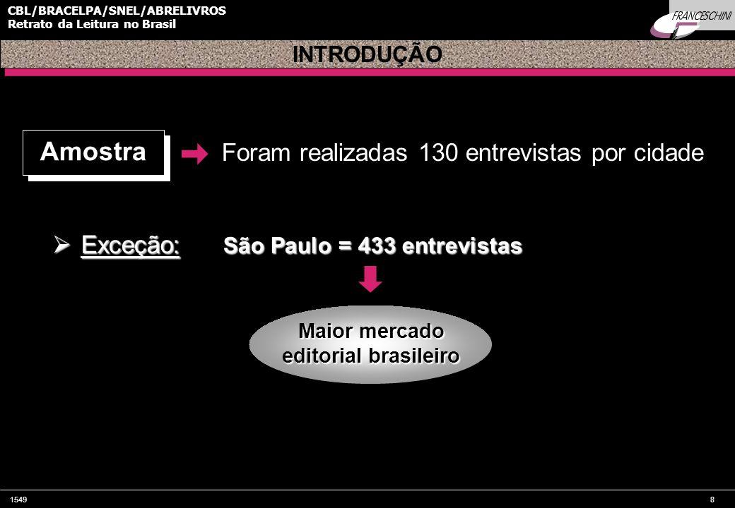15498 CBL/BRACELPA/SNEL/ABRELIVROS Retrato da Leitura no Brasil Foram realizadas 130 entrevistas por cidade Maior mercado editorial brasileiro INTRODUÇÃO Amostra  Exceção: São Paulo = 433 entrevistas