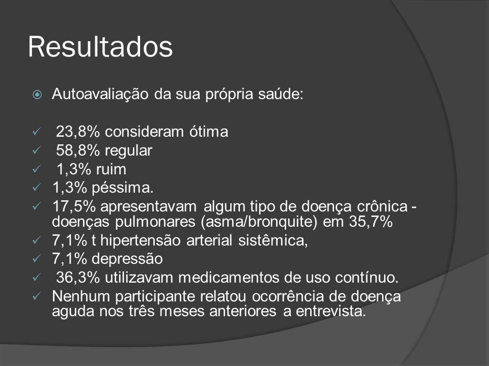  Autoavaliação da sua própria saúde: 23,8% consideram ótima 58,8% regular 1,3% ruim 1,3% péssima. 17,5% apresentavam algum tipo de doença crônica - d