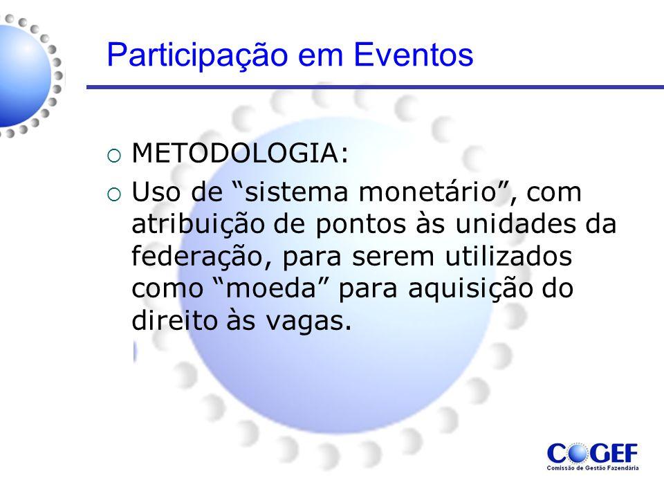 Participação em Eventos  METODOLOGIA:  Uso de sistema monetário , com atribuição de pontos às unidades da federação, para serem utilizados como moeda para aquisição do direito às vagas.