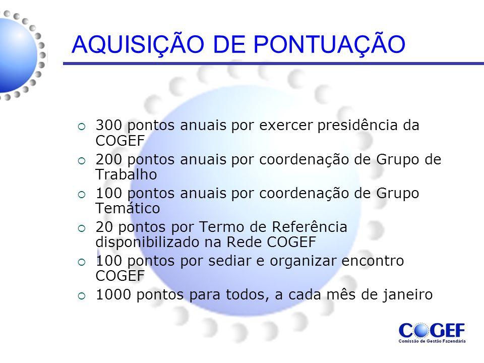 AQUISIÇÃO DE PONTUAÇÃO  300 pontos anuais por exercer presidência da COGEF  200 pontos anuais por coordenação de Grupo de Trabalho  100 pontos anua