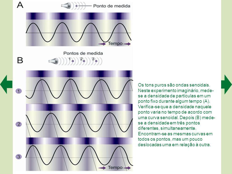 Experimentos de registro eletrofisiológico indicaram que as variações da frequência do potencial receptor das células estereociliadas da cóclea acompanham a frequência do som incidente (A).