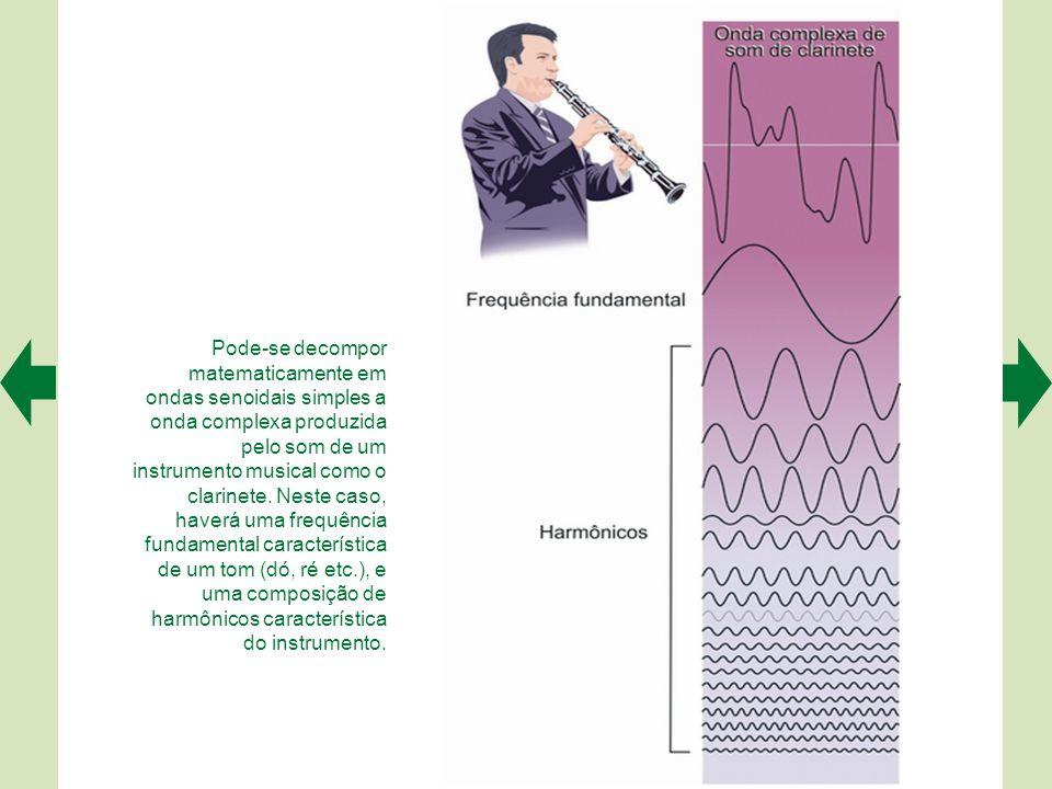 Pode-se decompor matematicamente em ondas senoidais simples a onda complexa produzida pelo som de um instrumento musical como o clarinete.