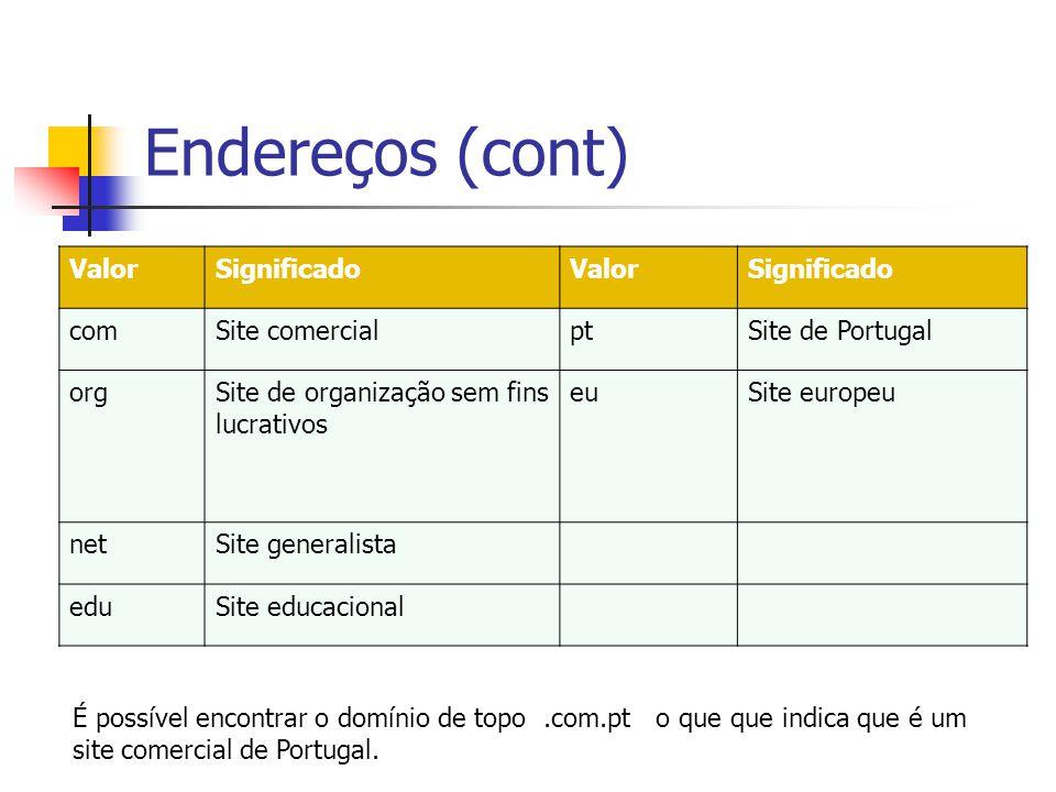Endereços (cont) ValorSignificadoValorSignificado comSite comercialptSite de Portugal orgSite de organização sem fins lucrativos euSite europeu netSit