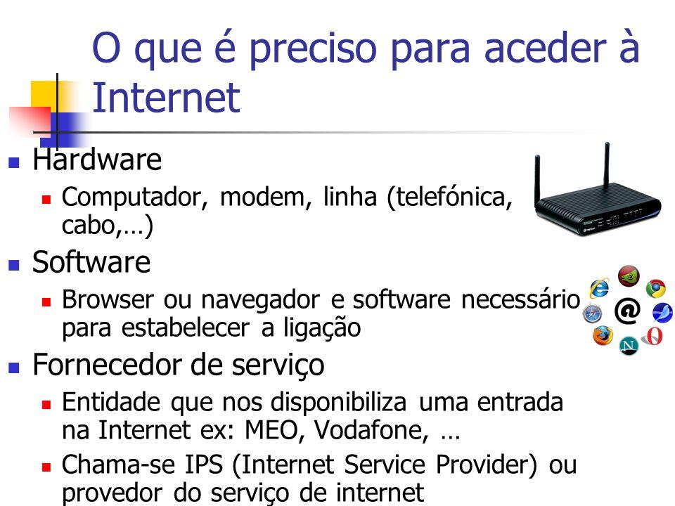 O que é preciso para aceder à Internet Hardware Computador, modem, linha (telefónica, cabo,…) Software Browser ou navegador e software necessário para