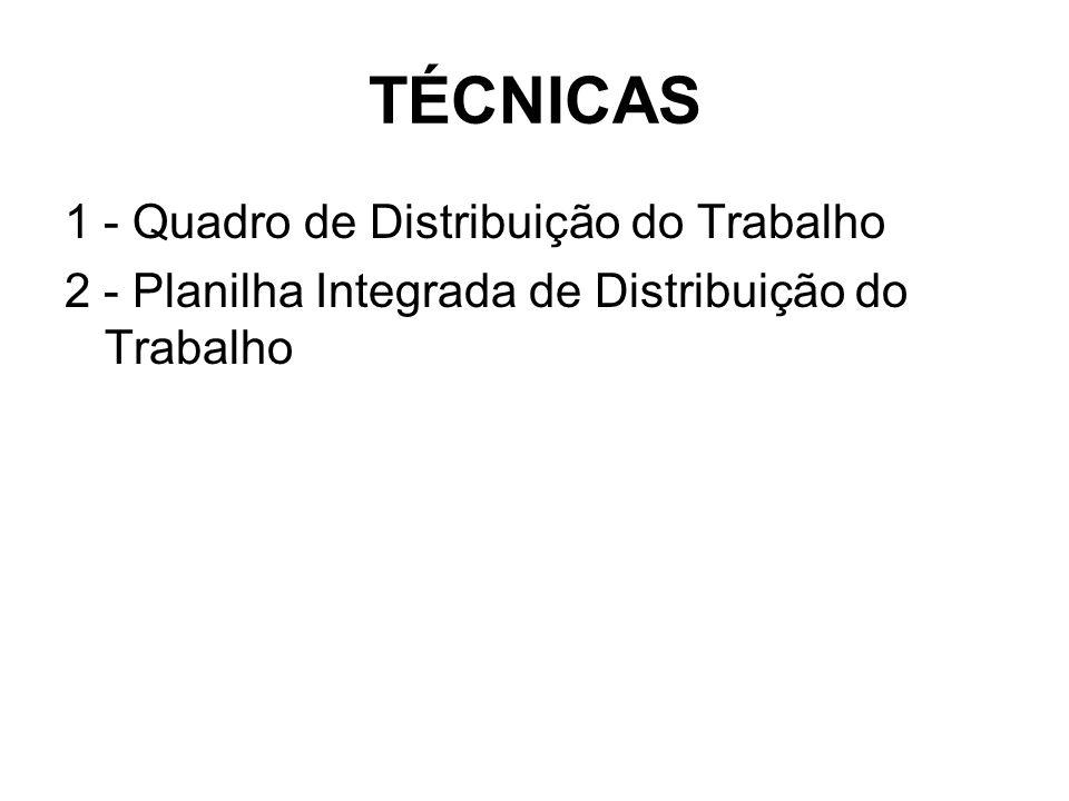TÉCNICAS 1 - Quadro de Distribuição do Trabalho 2 - Planilha Integrada de Distribuição do Trabalho