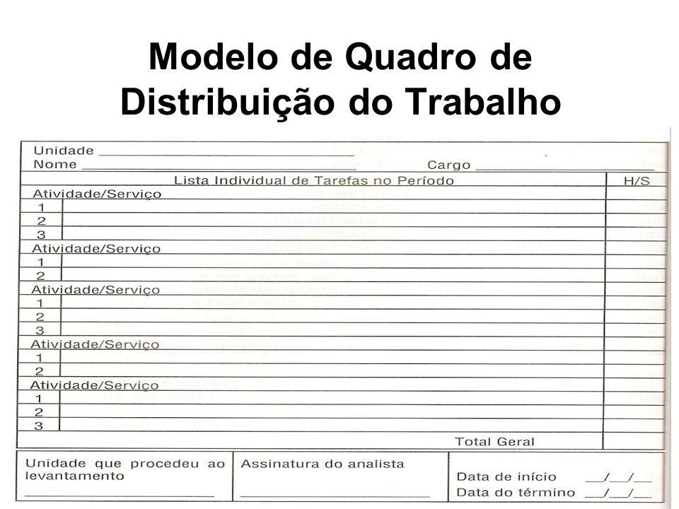 Modelo de Quadro de Distribuição de Trabalho Modelo de Quadro de Distribuição do Trabalho