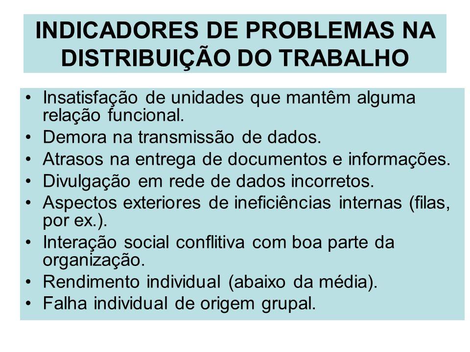 INDICADORES DE PROBLEMAS NA DISTRIBUIÇÃO DO TRABALHO Insatisfação de unidades que mantêm alguma relação funcional.
