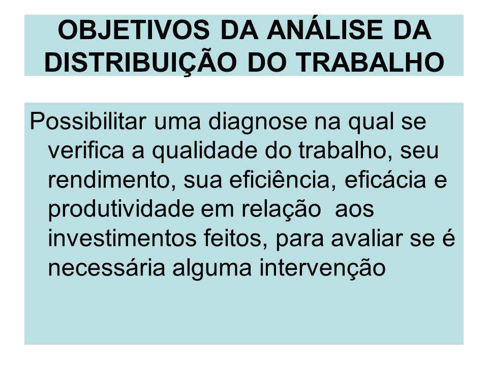 OBJETIVOS DA ANÁLISE DA DISTRIBUIÇÃO DO TRABALHO Possibilitar uma diagnose na qual se verifica a qualidade do trabalho, seu rendimento, sua eficiência