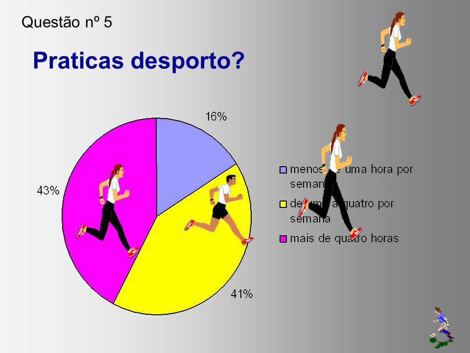 Questão nº 5 Praticas desporto?