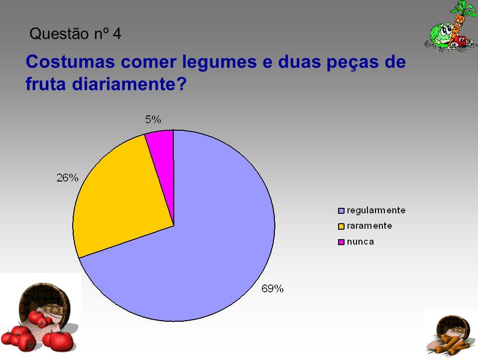 Questão nº 4 Costumas comer legumes e duas peças de fruta diariamente?