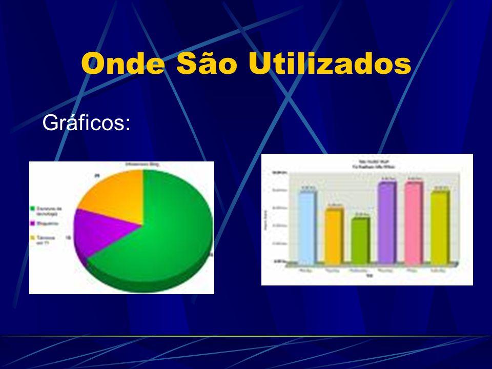Onde São Utilizados Gráficos: