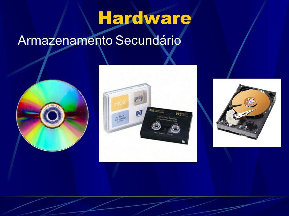 Hardware Armazenamento Secundário