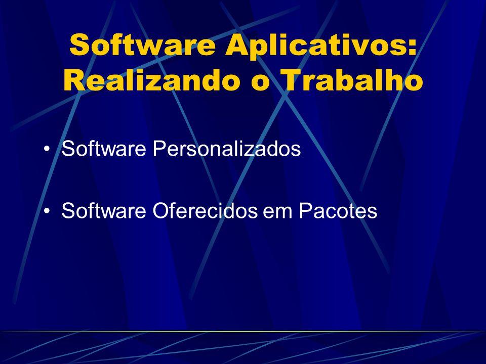 Software Aplicativos: Realizando o Trabalho Software Personalizados Software Oferecidos em Pacotes