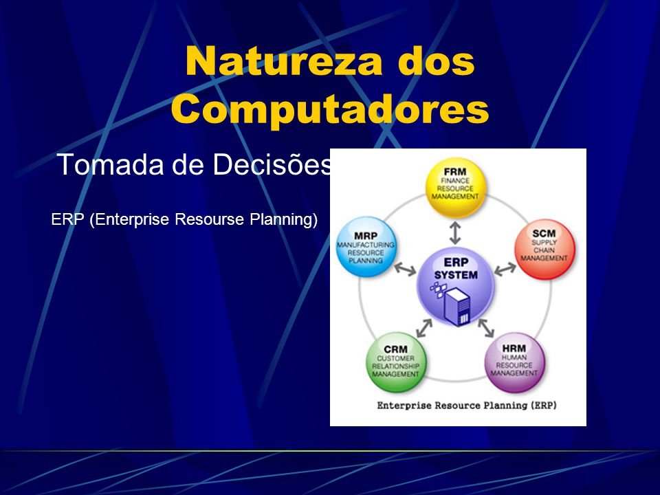 Natureza dos Computadores Tomada de Decisões ERP (Enterprise Resourse Planning)