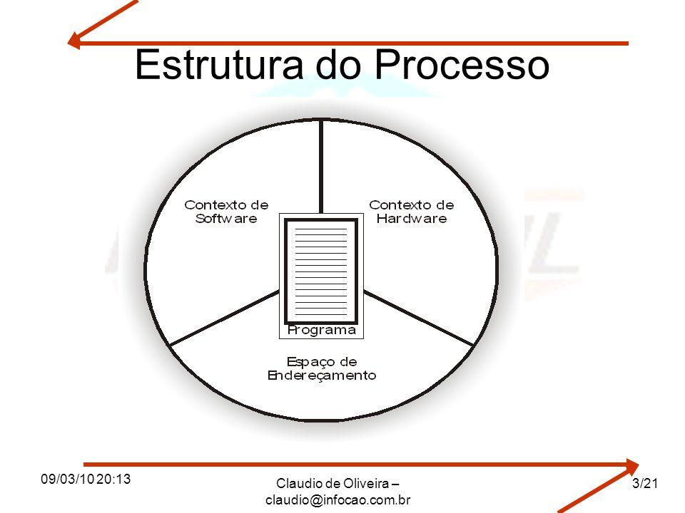 09/03/10 20:13 Claudio de Oliveira – claudio@infocao.com.br 3/21 Estrutura do Processo