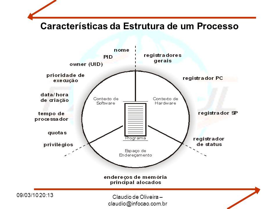 09/03/10 20:13 Claudio de Oliveira – claudio@infocao.com.br Características da Estrutura de um Processo