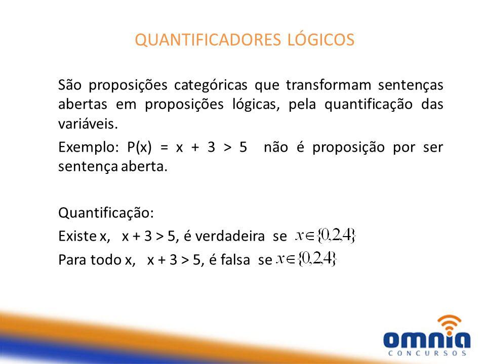 QUANTIFICADORES LÓGICOS São proposições categóricas que transformam sentenças abertas em proposições lógicas, pela quantificação das variáveis.