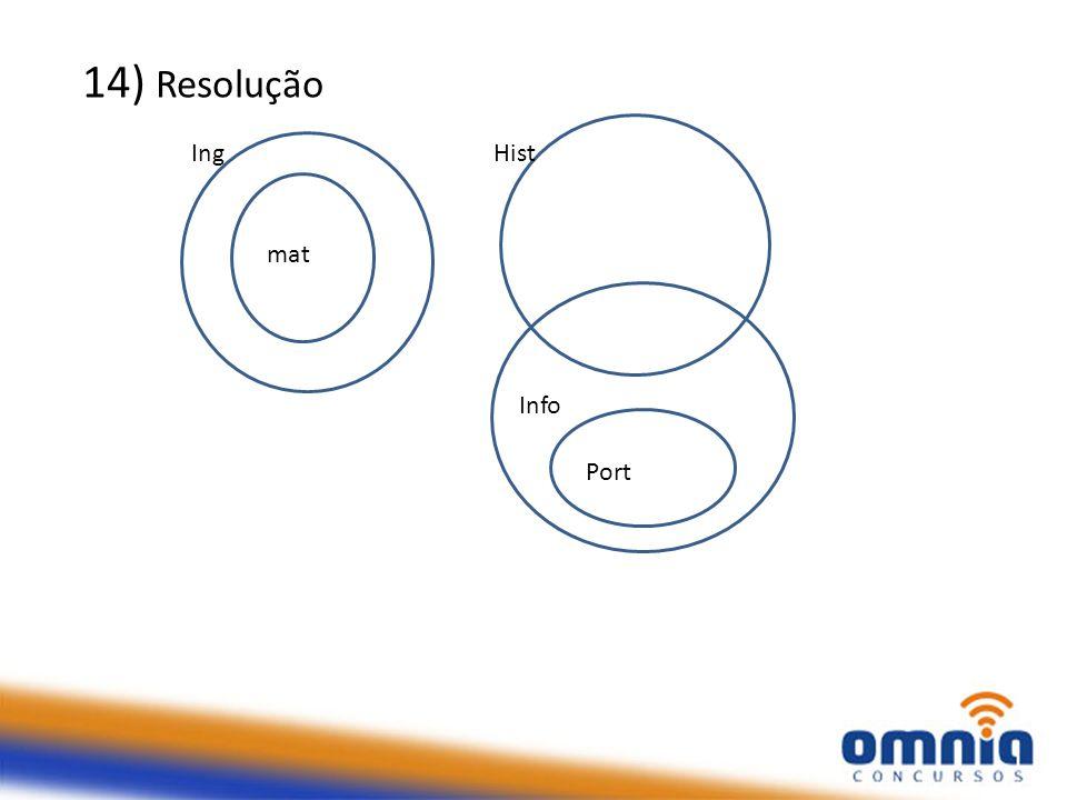 14) Resolução v mat IngHist Port Info