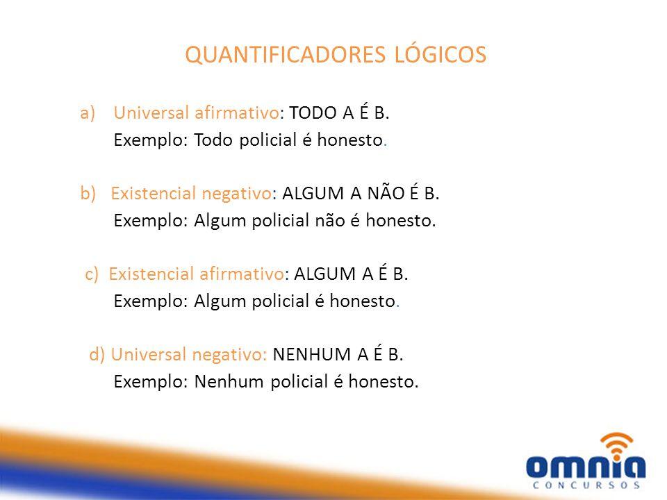 QUANTIFICADORES LÓGICOS a)Universal afirmativo: TODO A É B.