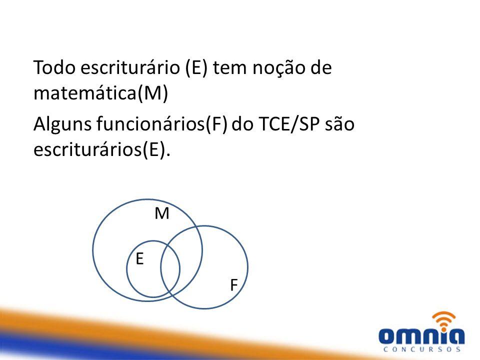 Todo escriturário (E) tem noção de matemática(M) Alguns funcionários(F) do TCE/SP são escriturários(E).