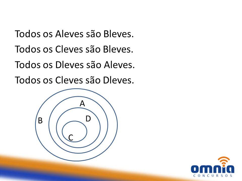 Todos os Aleves são Bleves.Todos os Cleves são Bleves.